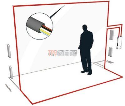 Antenas Antihurto AM Acustomagnético 58KHz - INVISITEC - Oculto (lazo)