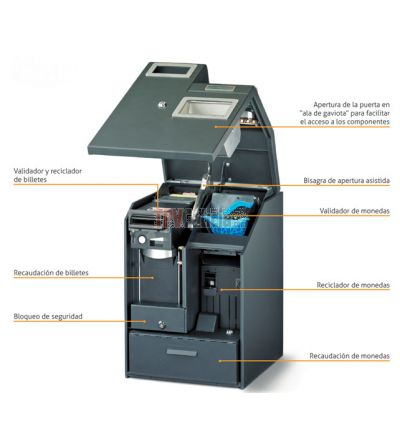 Cashkeeper - Servicio de Mantenimiento y Asistencia en domicilio