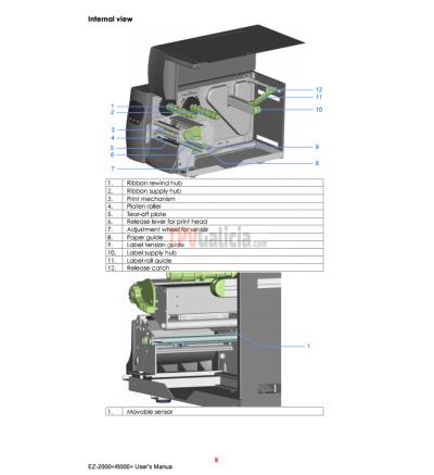 Platen Roller para Godex EZ-6200PLUS /EZ-6250i series (item 4 despiece)